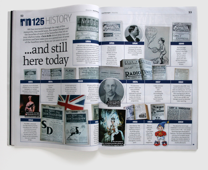 Design & art direction of Retail Newsagent's 125th commemorative issue by Nick McKay. History of RN feature spread